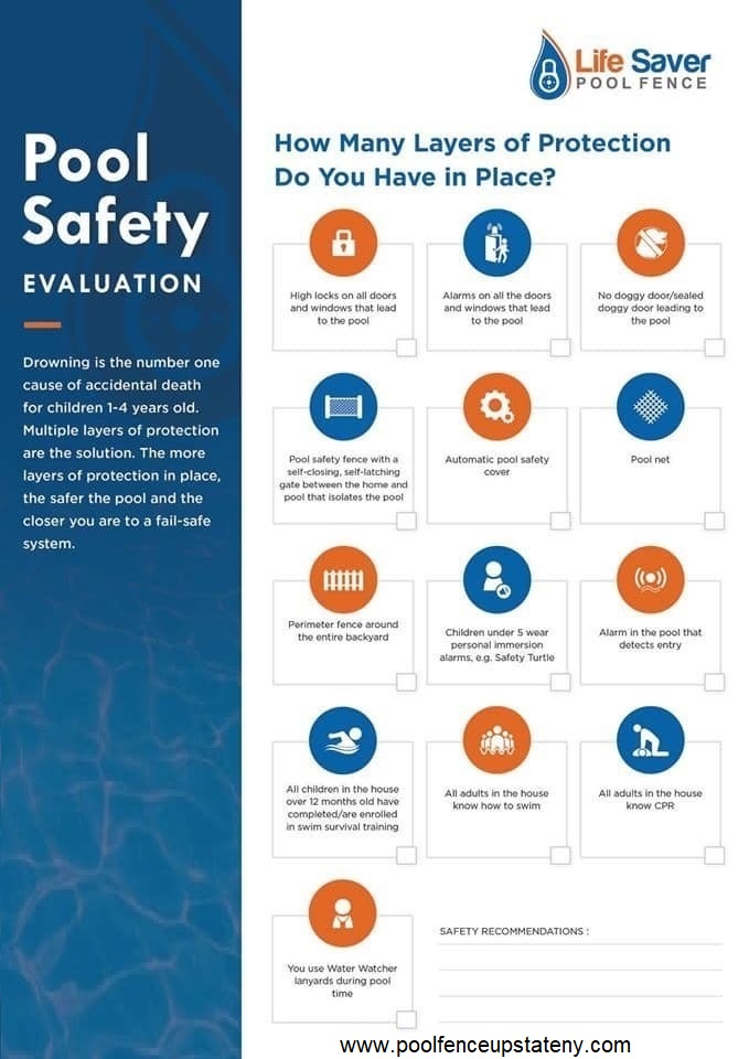 Life Saver Pool Fence of Upstate NY pool safety evaluation form
